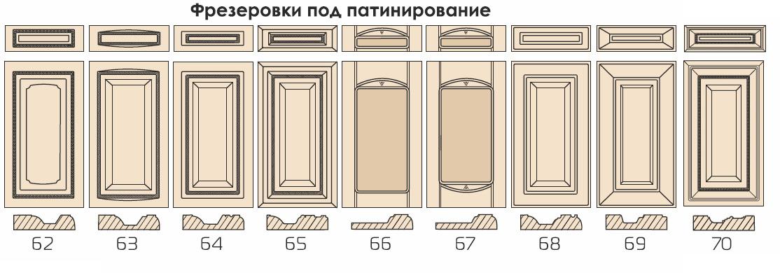 Филенчатые фасады из мдф своими руками 89